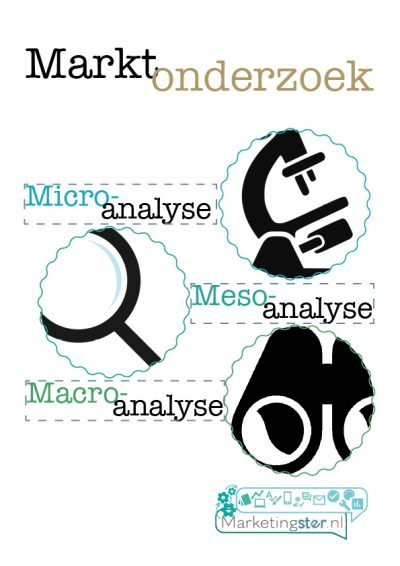Brochure Marktonderzoek voorkant